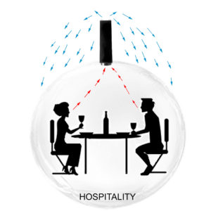 Hospitality - Safe Space Protected by an Invisible Bubble