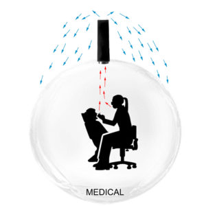 Medical - Safe Space Protected by an Invisible Bubble