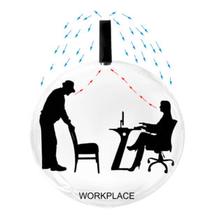 Workplace - Safe Space Protected by an Invisible Bubble