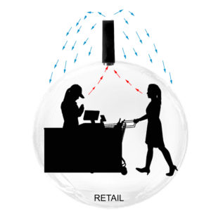 Retail - Safe Space Protected by an Invisible Bubble